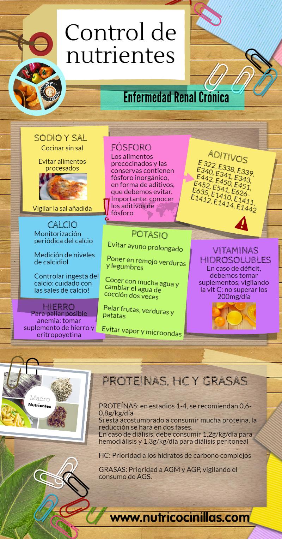 info-2-control-de-nutrientes