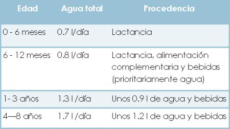 Hidratacion 4.png